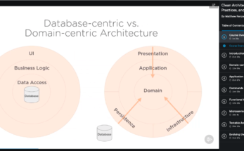 Clean Architecture: Patterns, Practices, and Principles