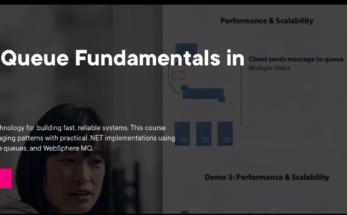 Message Queue Fundamentals in .NET